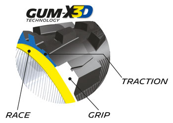 GumX3D