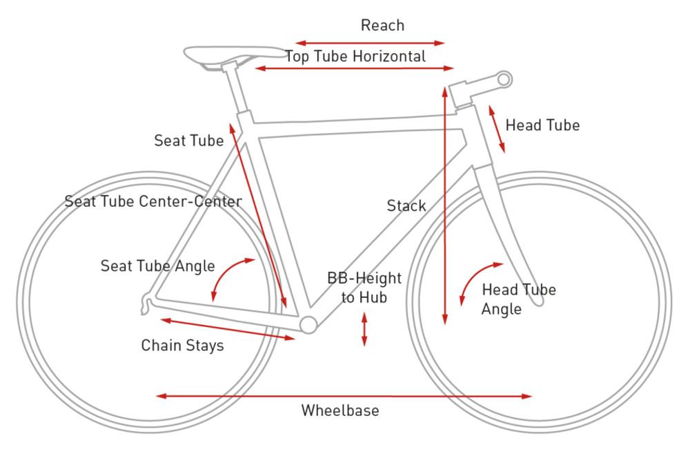 City Bike Diagram