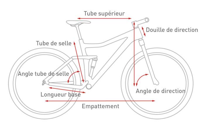 Schéma géométrie vélo ville