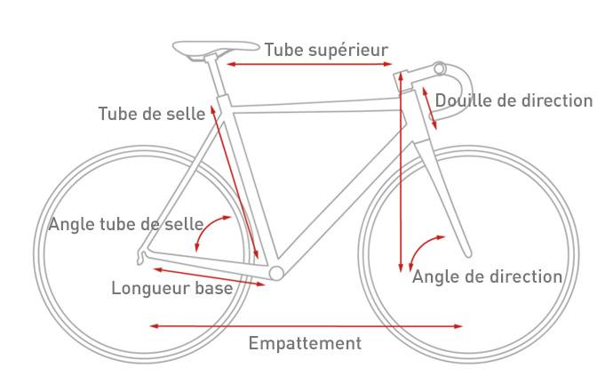 cube_route_geo_fr.jpg